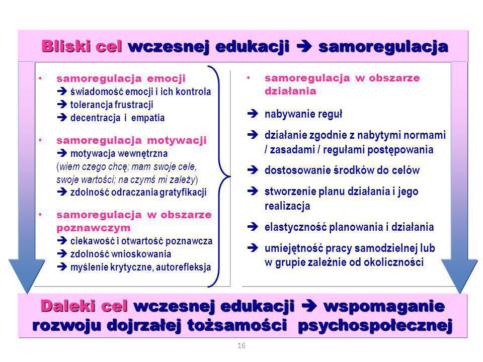 16 Bliski cel wczesnej edukacji samoregulacja Bliski cel wczesnej edukacji samoregulacja samoregulacja emocji świadomość emocji i ich kontrola toleran