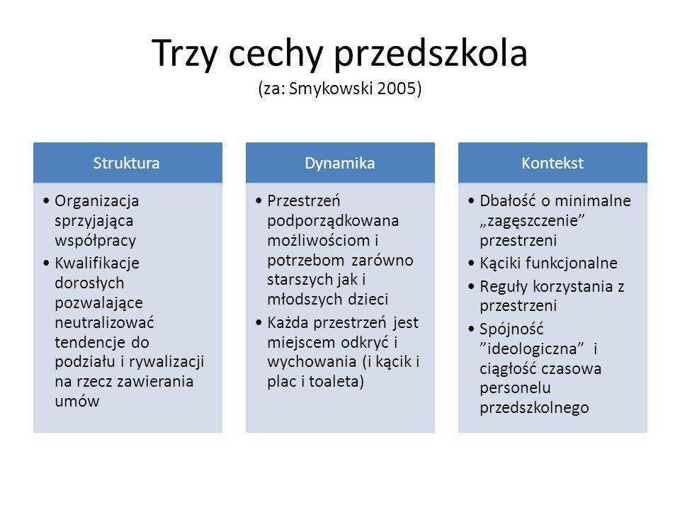 Trzy cechy przedszkola (za: Smykowski 2005) Struktura Organizacja sprzyjająca współpracy Kwalifikacje dorosłych pozwalające neutralizować tendencje do