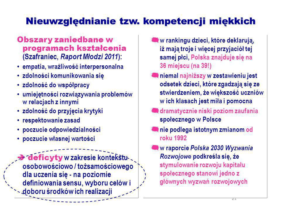 21 Nieuwzględnianie tzw. kompetencji miękkich Obszary zaniedbane w programach kształcenia (Szafraniec, Raport Młodzi 2011 ): empatia, wrażliwość inter