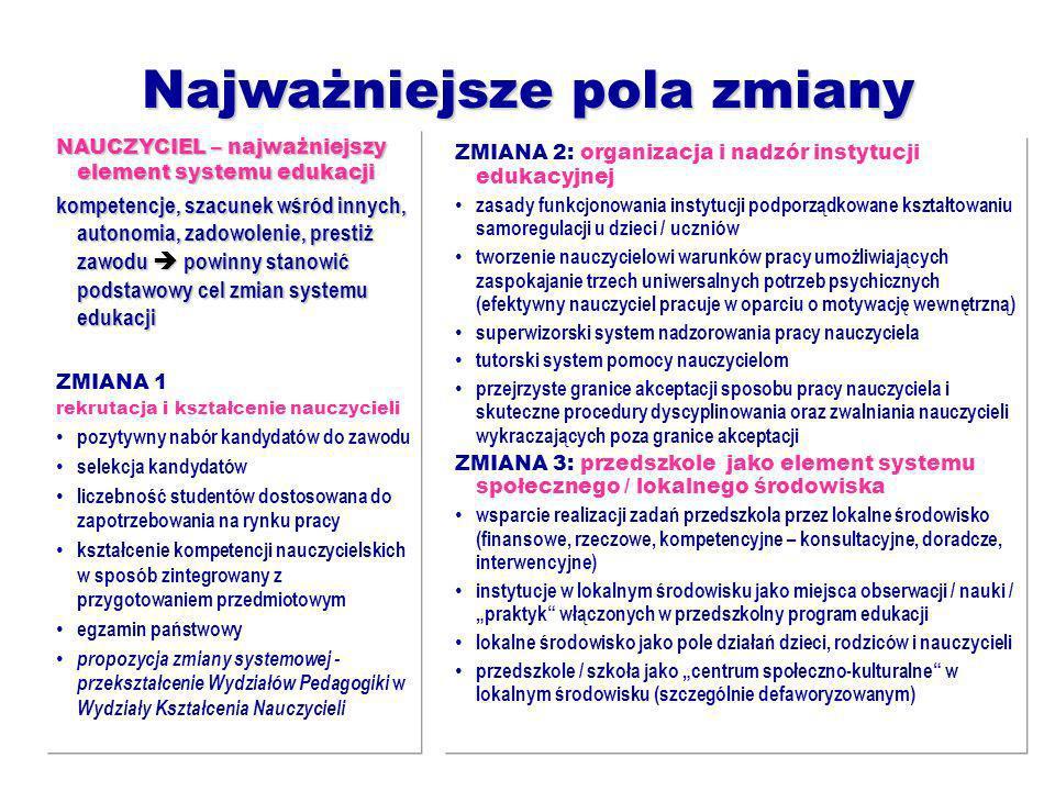 24 Najważniejsze pola zmiany ZMIANA 2: organizacja i nadzór instytucji edukacyjnej zasady funkcjonowania instytucji podporządkowane kształtowaniu samo