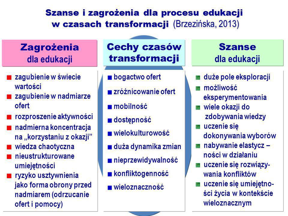3 Szanse i zagrożenia dla procesu edukacji w czasach transformacji (Brzezińska, 2013) bogactwo ofert zróżnicowanie ofert mobilność dostępność wielokul