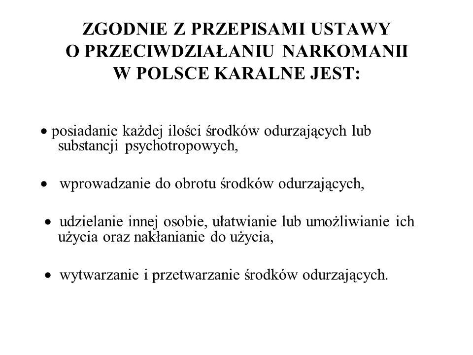 Jeżeli uczeń wyda substancję dobrowolnie, nauczyciel po odpowiednim zabezpieczeniu, zobowiązany jest bezzwłocznie przekazać ją do jednostki Policji.