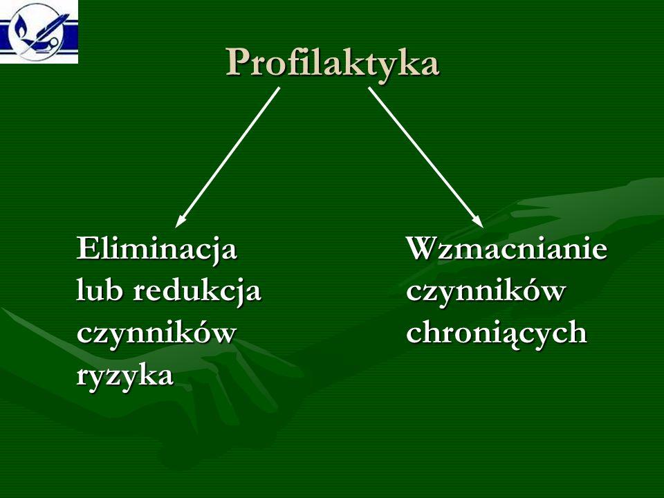 Profilaktyka Eliminacja lub redukcja czynników ryzyka Wzmacnianie czynników chroniących