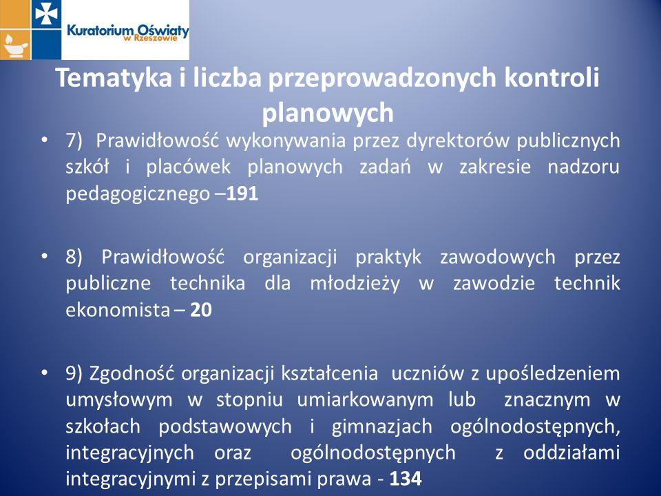 7) Prawidłowość wykonywania przez dyrektorów publicznych szkół i placówek planowych zadań w zakresie nadzoru pedagogicznego –191 8) Prawidłowość organ