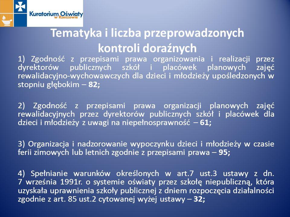 Tematyka i liczba przeprowadzonych kontroli doraźnych 1) Zgodność z przepisami prawa organizowania i realizacji przez dyrektorów publicznych szkół i p
