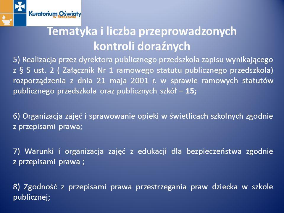 Tematyka i liczba przeprowadzonych kontroli doraźnych 5) Realizacja przez dyrektora publicznego przedszkola zapisu wynikającego z § 5 ust. 2 ( Załączn