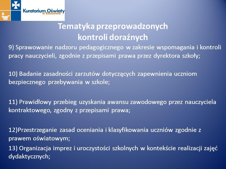 Tematyka przeprowadzonych kontroli doraźnych 9) Sprawowanie nadzoru pedagogicznego w zakresie wspomagania i kontroli pracy nauczycieli, zgodnie z prze