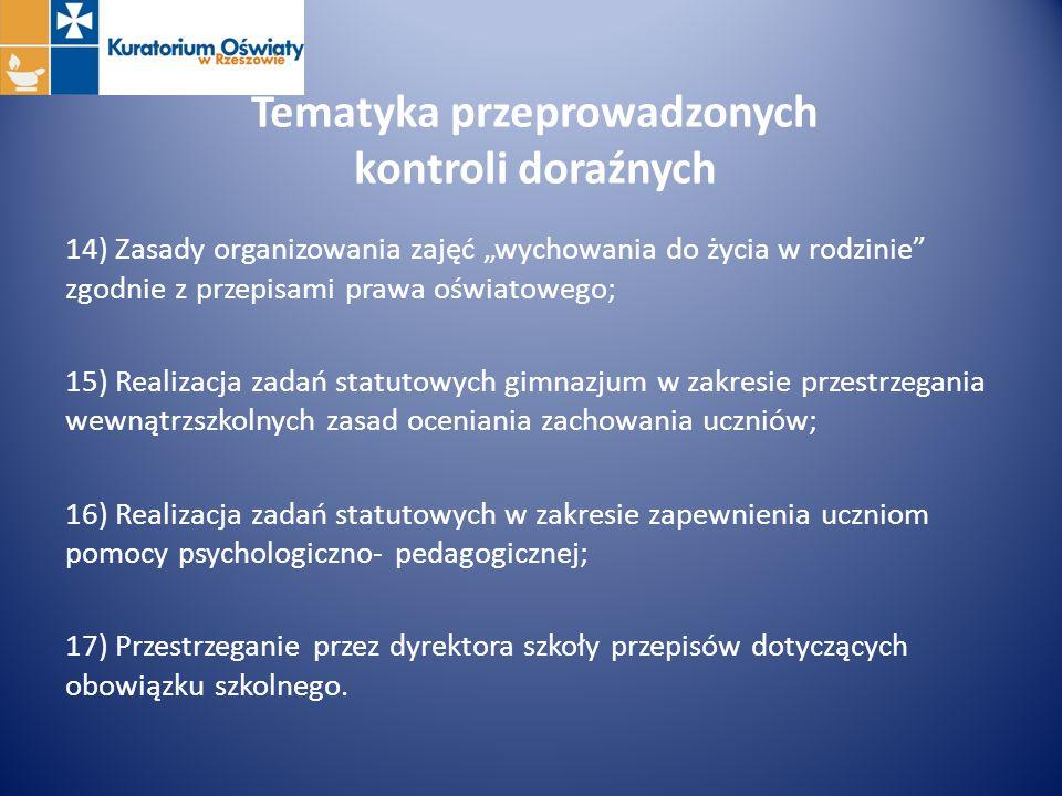 Tematyka przeprowadzonych kontroli doraźnych 14) Zasady organizowania zajęć wychowania do życia w rodzinie zgodnie z przepisami prawa oświatowego; 15)