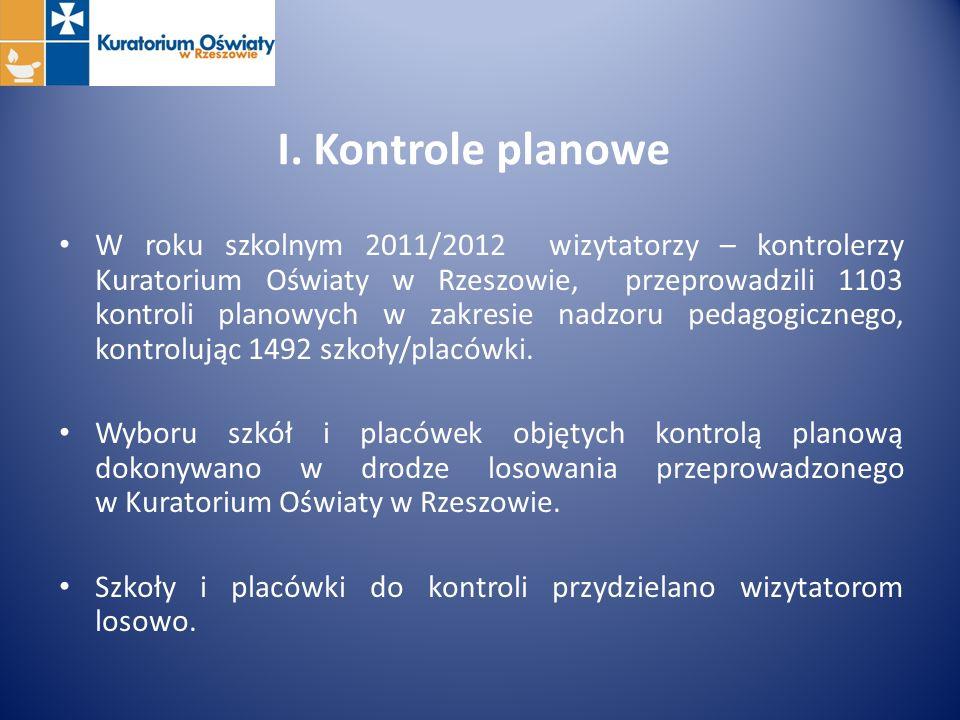 I. Kontrole planowe W roku szkolnym 2011/2012 wizytatorzy – kontrolerzy Kuratorium Oświaty w Rzeszowie, przeprowadzili 1103 kontroli planowych w zakre