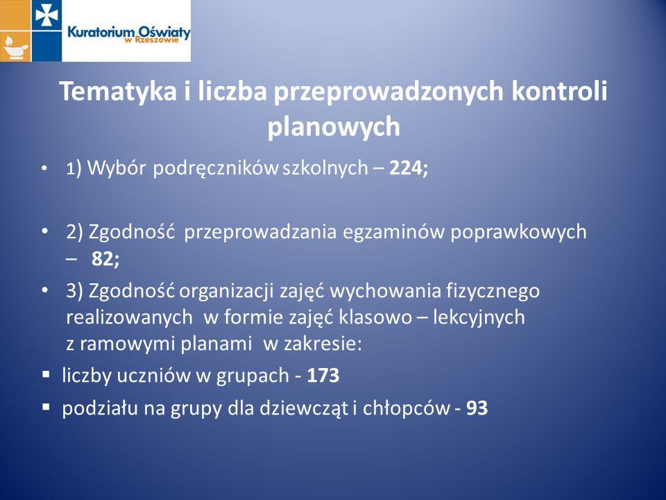 Tematyka i liczba przeprowadzonych kontroli planowych 1 ) Wybór podręczników szkolnych – 224; 2) Zgodność przeprowadzania egzaminów poprawkowych – 82;