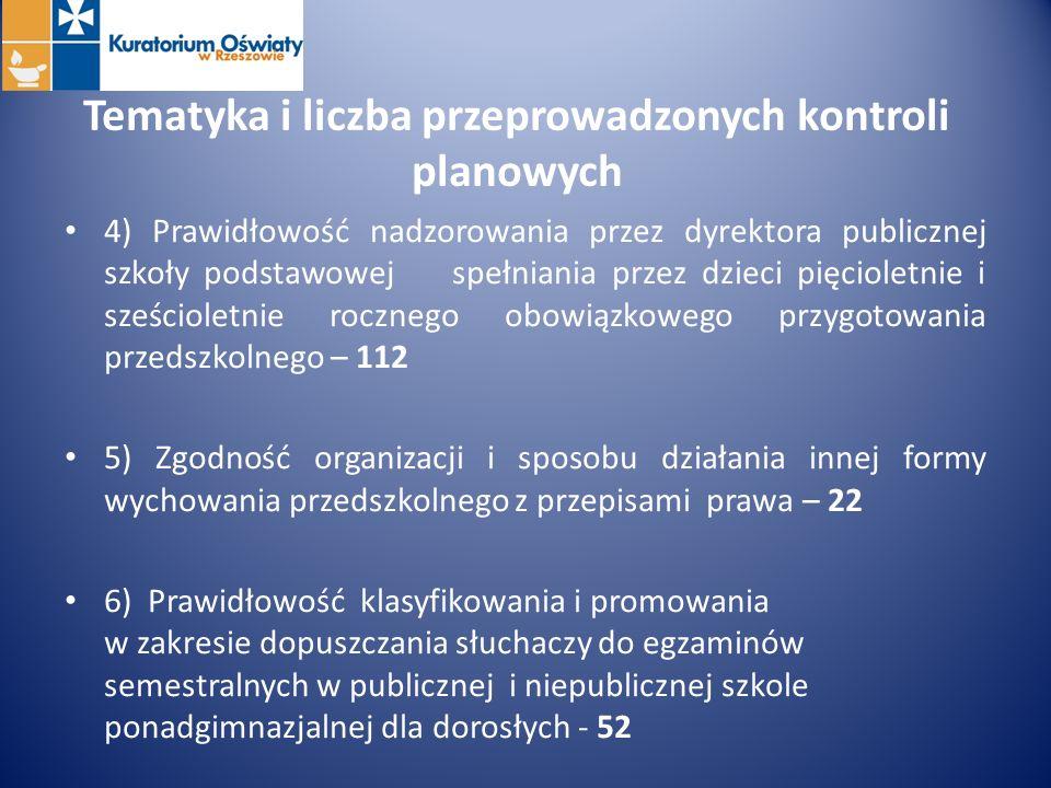 Kierunki realizacji zadań z zakresu nadzoru pedagogicznego w zakresie kontroli w roku szkolnym 20012/2013 9) Organizacja i realizacja zajęć rewalidacyjno-wychowawczych w publicznych przedszkolach, szkołach podstawowych, gimnazjach oraz w publicznych i niepublicznych poradniach psychologiczno- pedagogicznych i ośrodkach rewalidacyjno-wychowawczych; 10) Prawidłowość nadzorowania przez dyrektora publicznej szkoły podstawowej spełniania przez dzieci pięcioletnie i sześcioletnie rocznego obowiązkowego przygotowania przedszkonego.