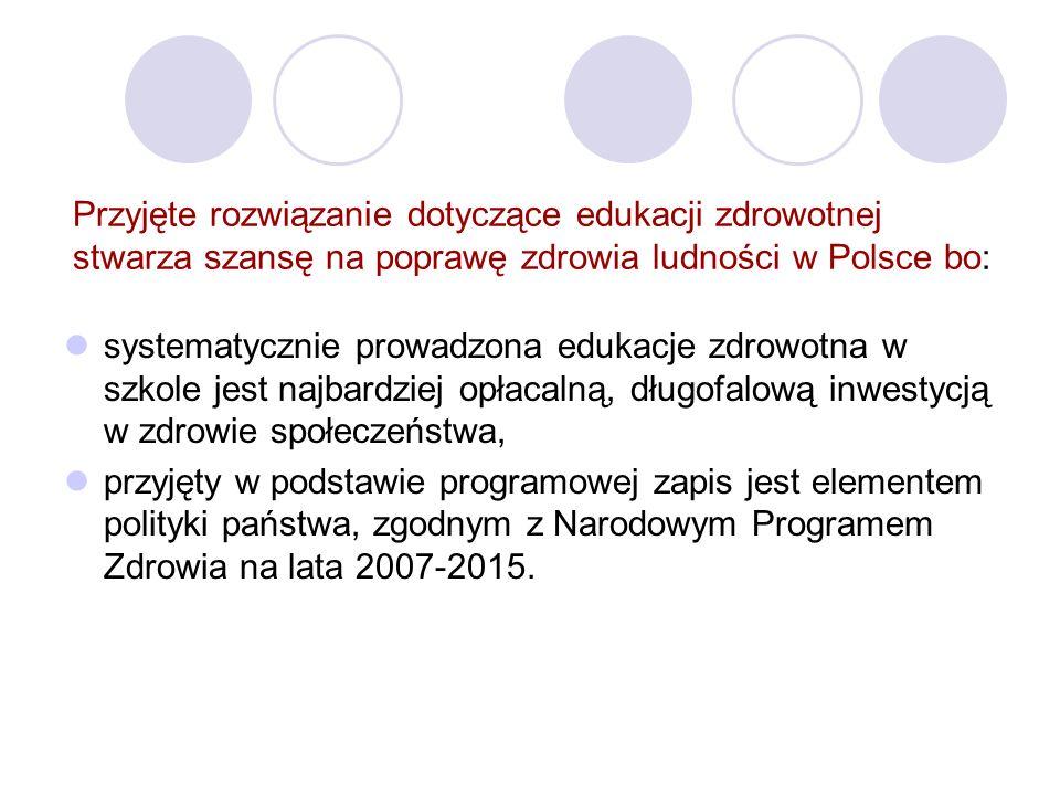 Przyjęte rozwiązanie dotyczące edukacji zdrowotnej stwarza szansę na poprawę zdrowia ludności w Polsce bo: systematycznie prowadzona edukacje zdrowotn