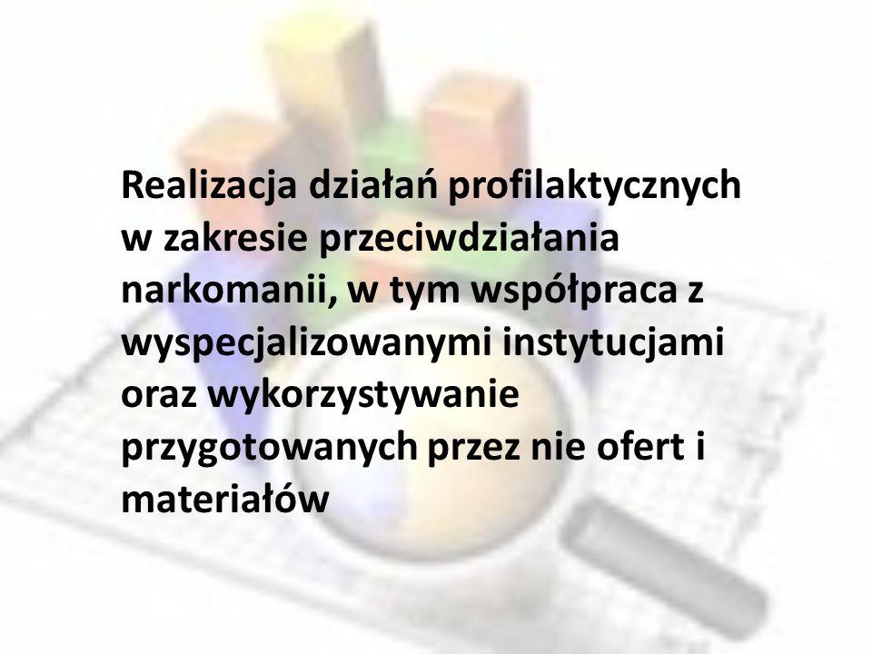 Realizacja działań profilaktycznych w zakresie przeciwdziałania narkomanii, w tym współpraca z wyspecjalizowanymi instytucjami oraz wykorzystywanie przygotowanych przez nie ofert i materiałów