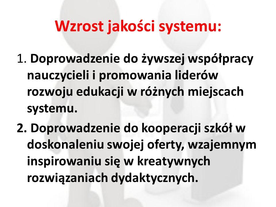Wzrost jakości systemu: 1.