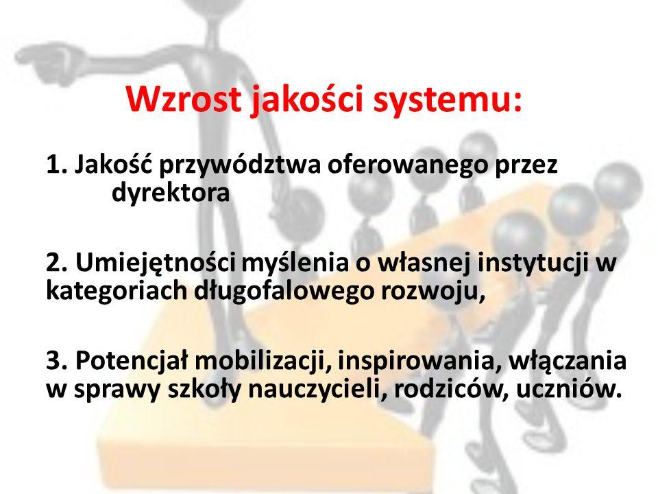 Wzrost jakości systemu: 1. Jakość przywództwa oferowanego przez dyrektora 2.