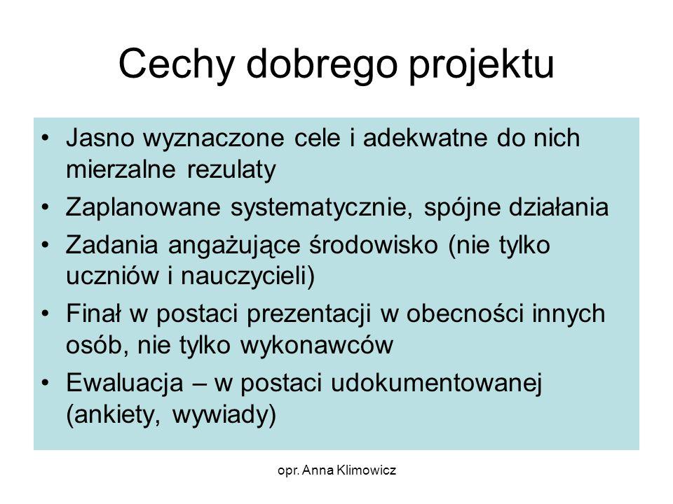 opr.Anna Klimowicz Jakie zajęcia dydaktyczne można zaplanować poza lekcjami.