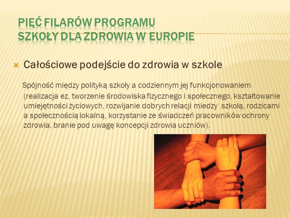 Prewencja pierwotna nowotworów w ramach Narodowego Programu Zwalczania Chorób Nowotworowych Program edukacyjny upowszechniania Europejskiego Kodeksu Walki z Rakiem na terenie województwa małopolskiego i podkarpackiego Wrzesień 2012 r