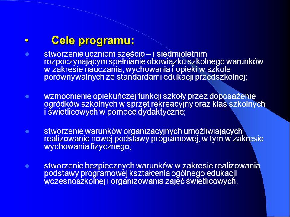 Cele programu:Cele programu: stworzenie uczniom sześcio – i siedmioletnim rozpoczynającym spełnianie obowiązku szkolnego warunków w zakresie nauczania
