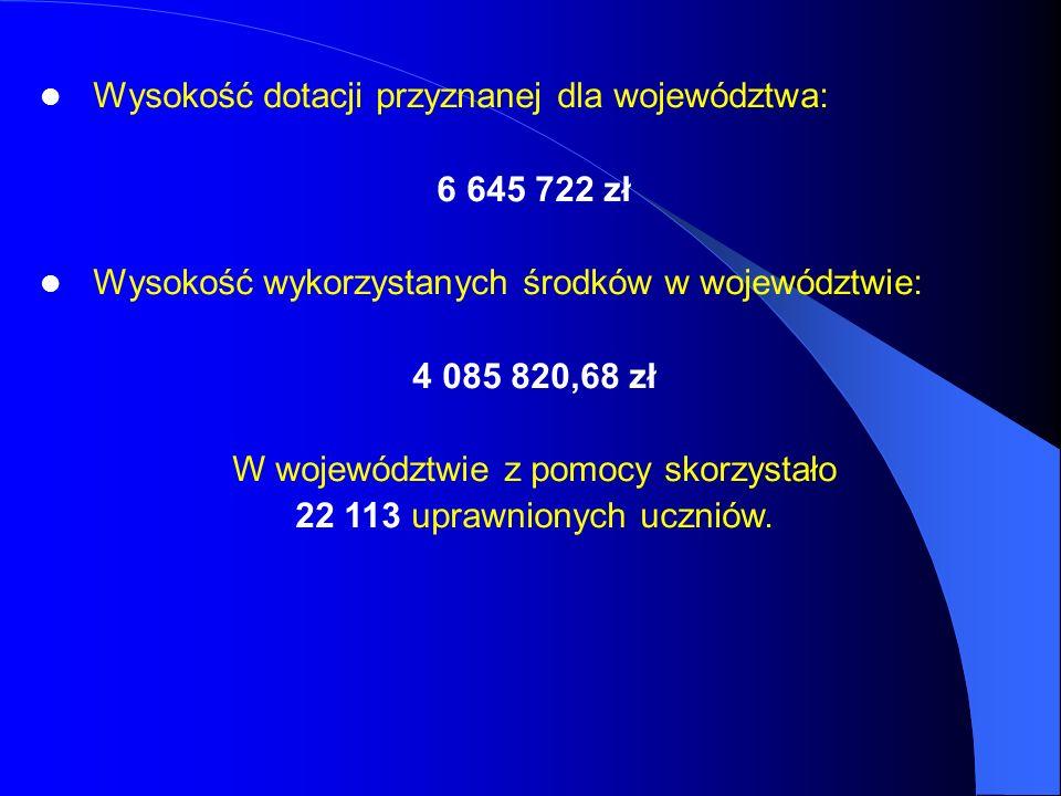 Wysokość dotacji przyznanej dla województwa: 6 645 722 zł Wysokość wykorzystanych środków w województwie: 4 085 820,68 zł W województwie z pomocy skor
