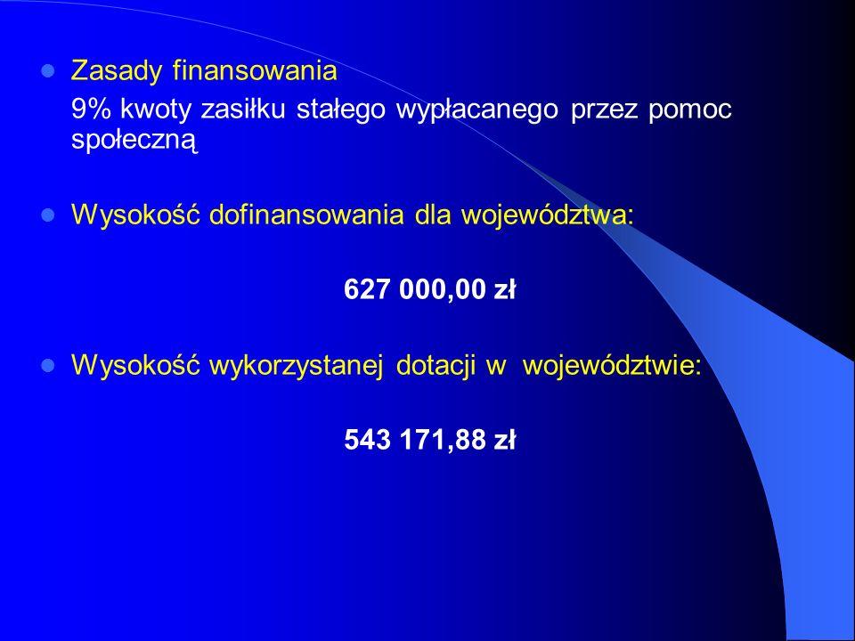 Zasady finansowania 9% kwoty zasiłku stałego wypłacanego przez pomoc społeczną Wysokość dofinansowania dla województwa: 627 000,00 zł Wysokość wykorzy