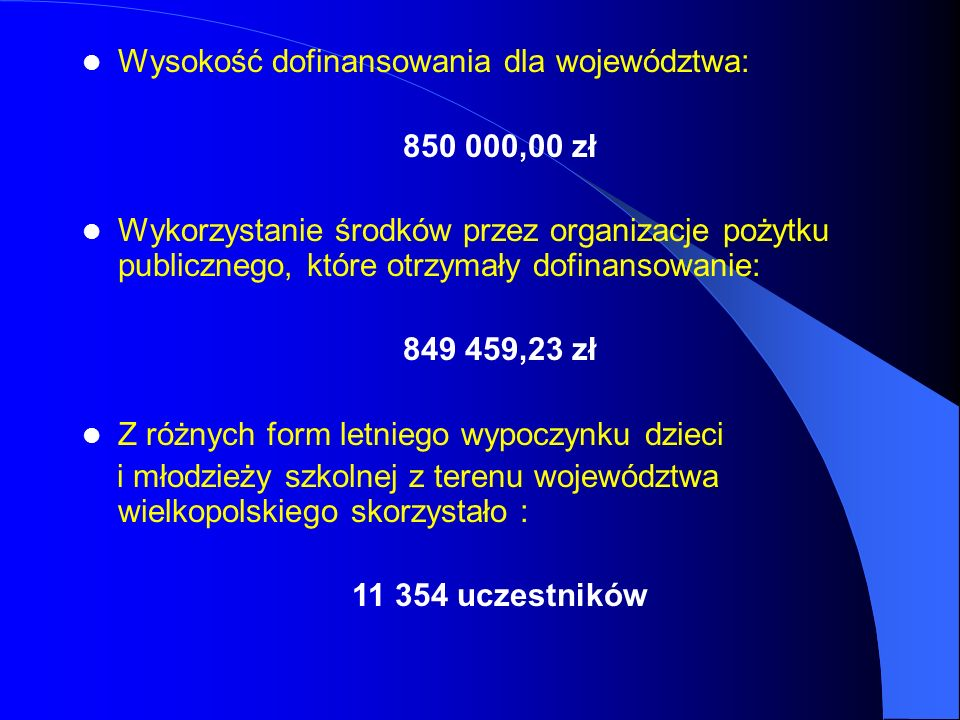 Wysokość dofinansowania dla województwa: 850 000,00 zł Wykorzystanie środków przez organizacje pożytku publicznego, które otrzymały dofinansowanie: 84