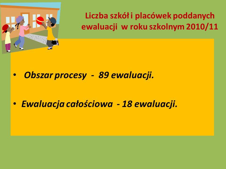 Liczba szkół i placówek poddanych ewaluacji w roku szkolnym 2010/11 Obszar procesy - 89 ewaluacji. Ewaluacja całościowa - 18 ewaluacji.