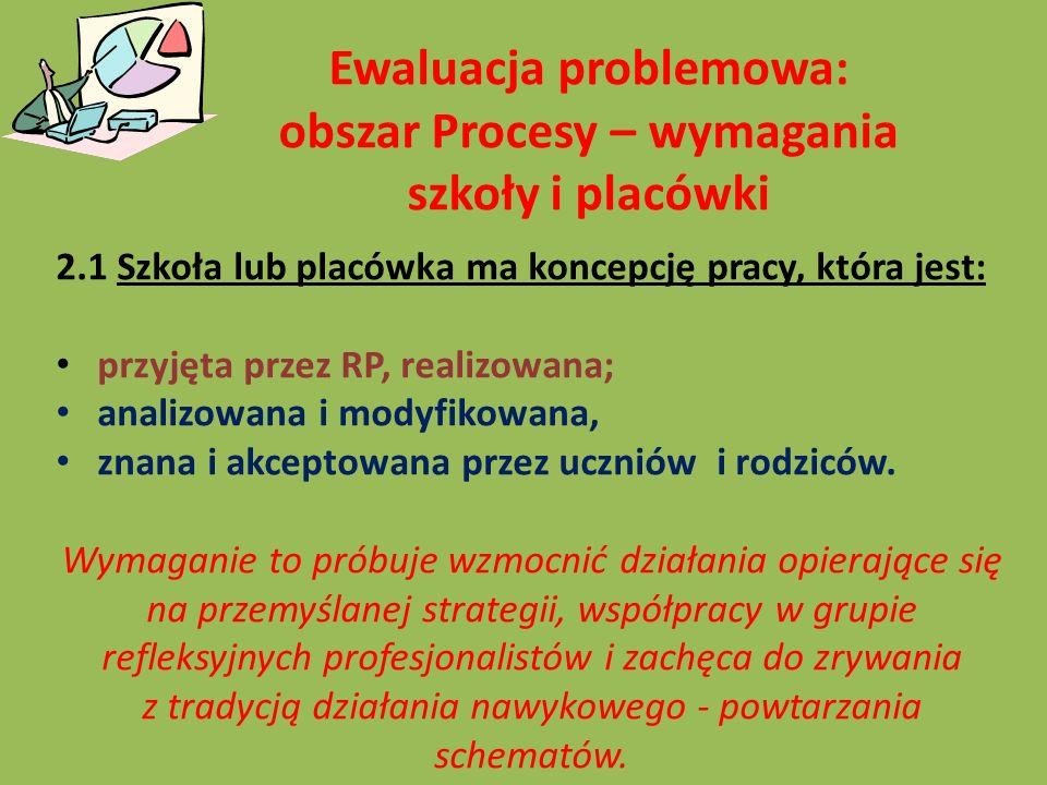 Ewaluacja problemowa: obszar Procesy – wymagania szkoły i placówki 2.1 Szkoła lub placówka ma koncepcję pracy, która jest: przyjęta przez RP, realizow