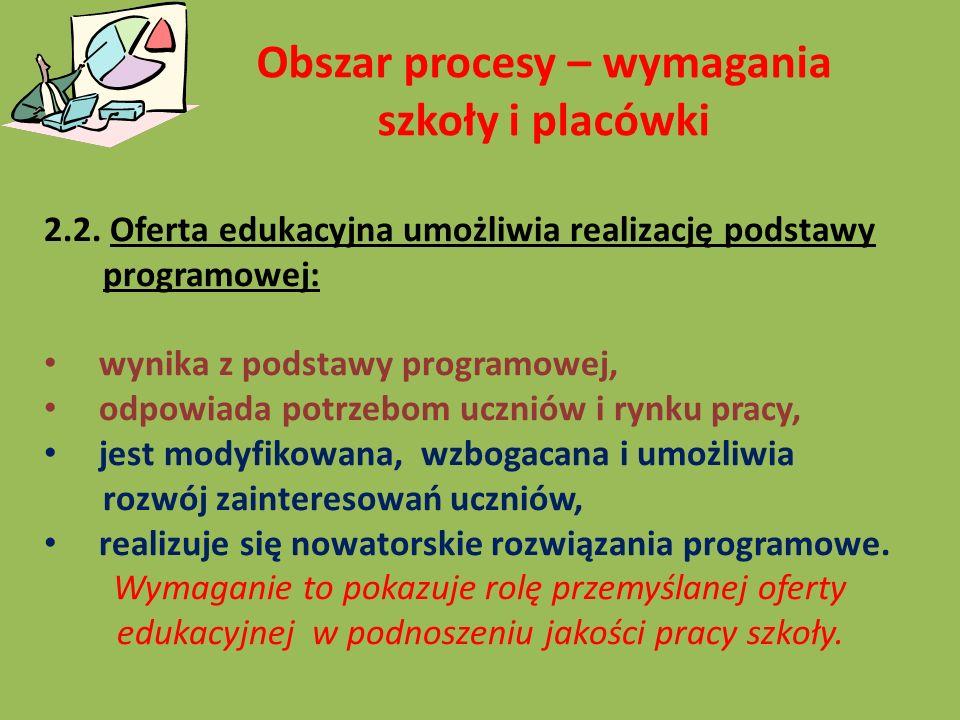 Obszar procesy – wymagania szkoły i placówki 2.2. Oferta edukacyjna umożliwia realizację podstawy programowej: wynika z podstawy programowej, odpowiad