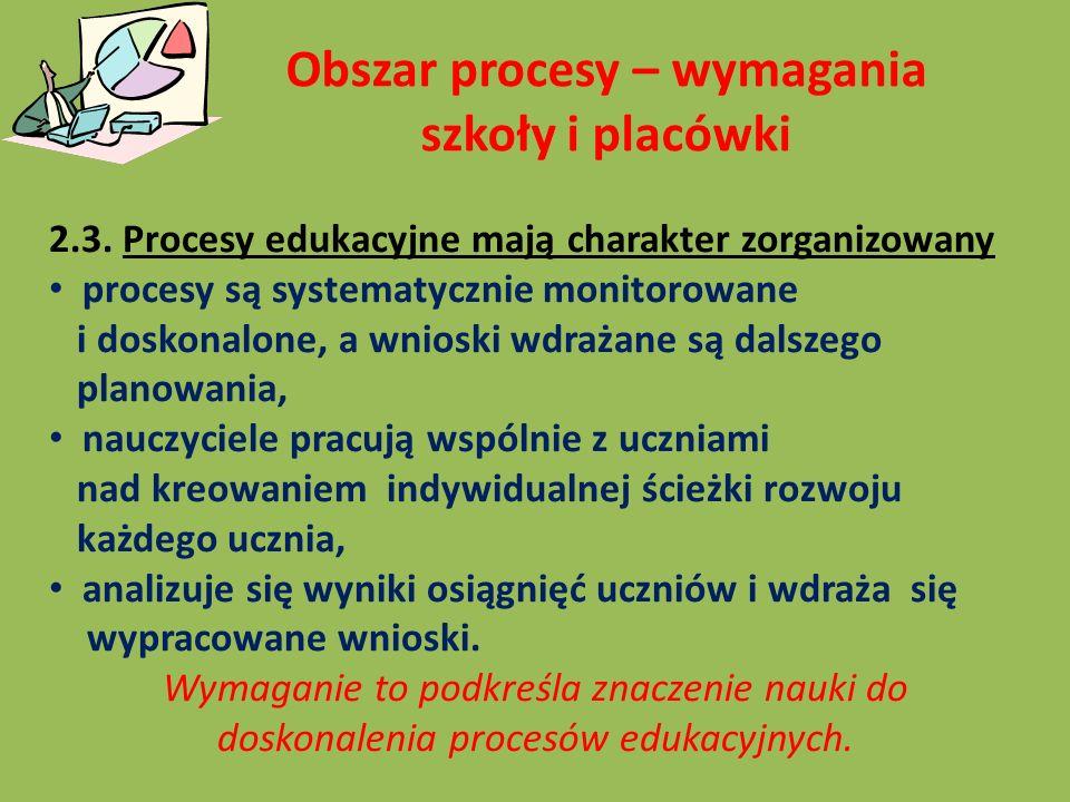 Obszar procesy – wymagania szkoły i placówki 2.3. Procesy edukacyjne mają charakter zorganizowany procesy są systematycznie monitorowane i doskonalone