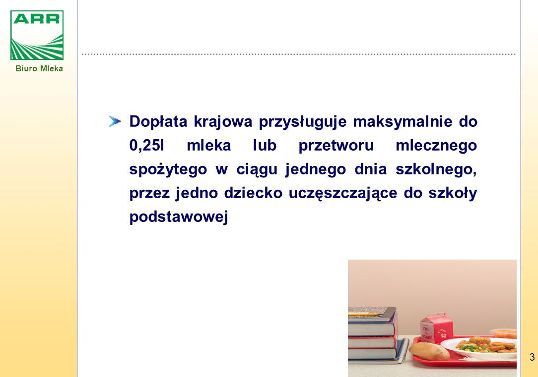 Biuro Mleka 3 Dopłata krajowa przysługuje maksymalnie do 0,25l mleka lub przetworu mlecznego spożytego w ciągu jednego dnia szkolnego, przez jedno dziecko uczęszczające do szkoły podstawowej