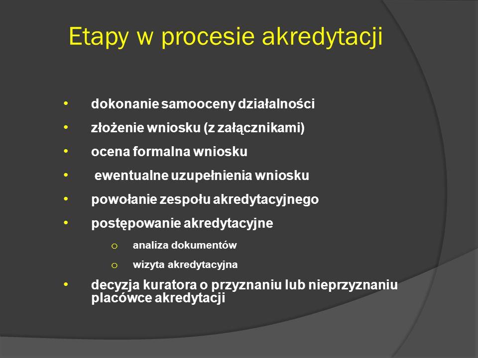 Etapy w procesie akredytacji dokonanie samooceny działalności złożenie wniosku (z załącznikami) ocena formalna wniosku ewentualne uzupełnienia wniosku