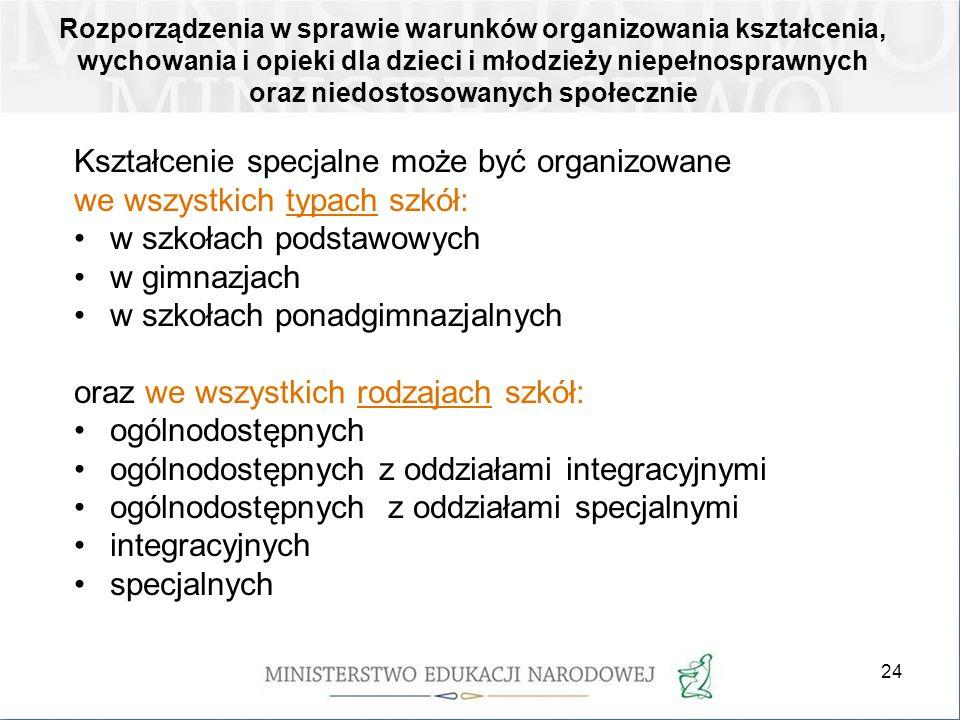 24 Rozporządzenia w sprawie warunków organizowania kształcenia, wychowania i opieki dla dzieci i młodzieży niepełnosprawnych oraz niedostosowanych spo
