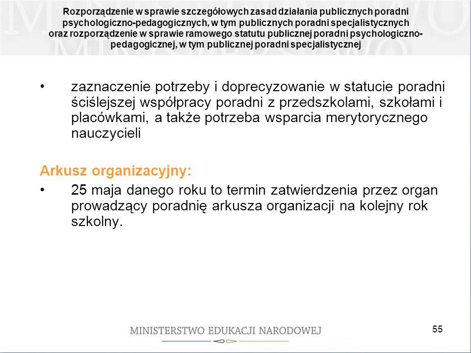 55 Rozporządzenie w sprawie szczegółowych zasad działania publicznych poradni psychologiczno-pedagogicznych, w tym publicznych poradni specjalistyczny