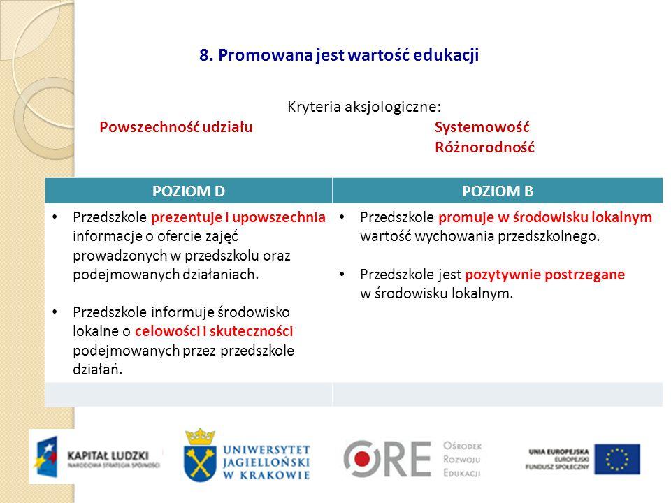 POZIOM DPOZIOM B Przedszkole prezentuje i upowszechnia informacje o ofercie zajęć prowadzonych w przedszkolu oraz podejmowanych działaniach. Przedszko