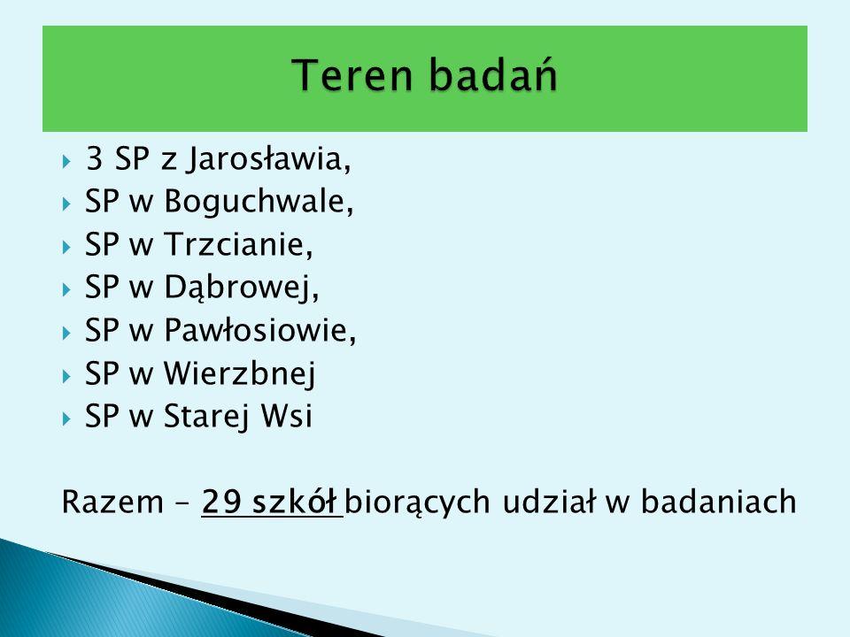 3 SP z Jarosławia, SP w Boguchwale, SP w Trzcianie, SP w Dąbrowej, SP w Pawłosiowie, SP w Wierzbnej SP w Starej Wsi Razem – 29 szkół biorących udział