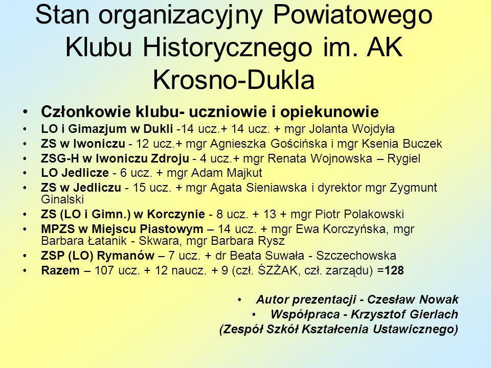 Stan organizacyjny Powiatowego Klubu Historycznego im. AK Krosno-Dukla Członkowie klubu- uczniowie i opiekunowie LO i Gimazjum w Dukli -14 ucz.+ 14 uc