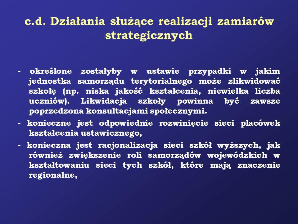 c.d. Działania służące realizacji zamiarów strategicznych - określone zostałyby w ustawie przypadki w jakim jednostka samorządu terytorialnego może zl