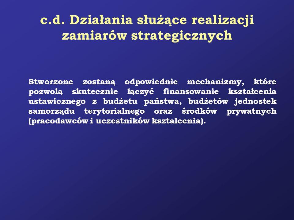 c.d. Działania służące realizacji zamiarów strategicznych Stworzone zostaną odpowiednie mechanizmy, które pozwolą skutecznie łączyć finansowanie kszta