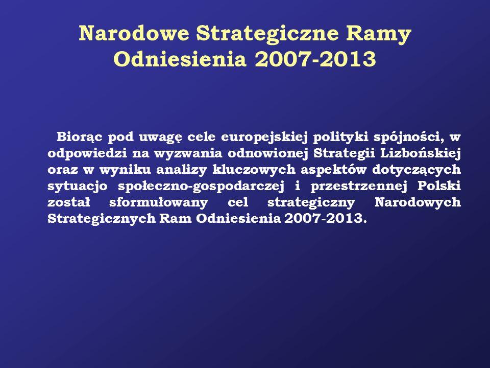 Narodowe Strategiczne Ramy Odniesienia 2007-2013 Biorąc pod uwagę cele europejskiej polityki spójności, w odpowiedzi na wyzwania odnowionej Strategii