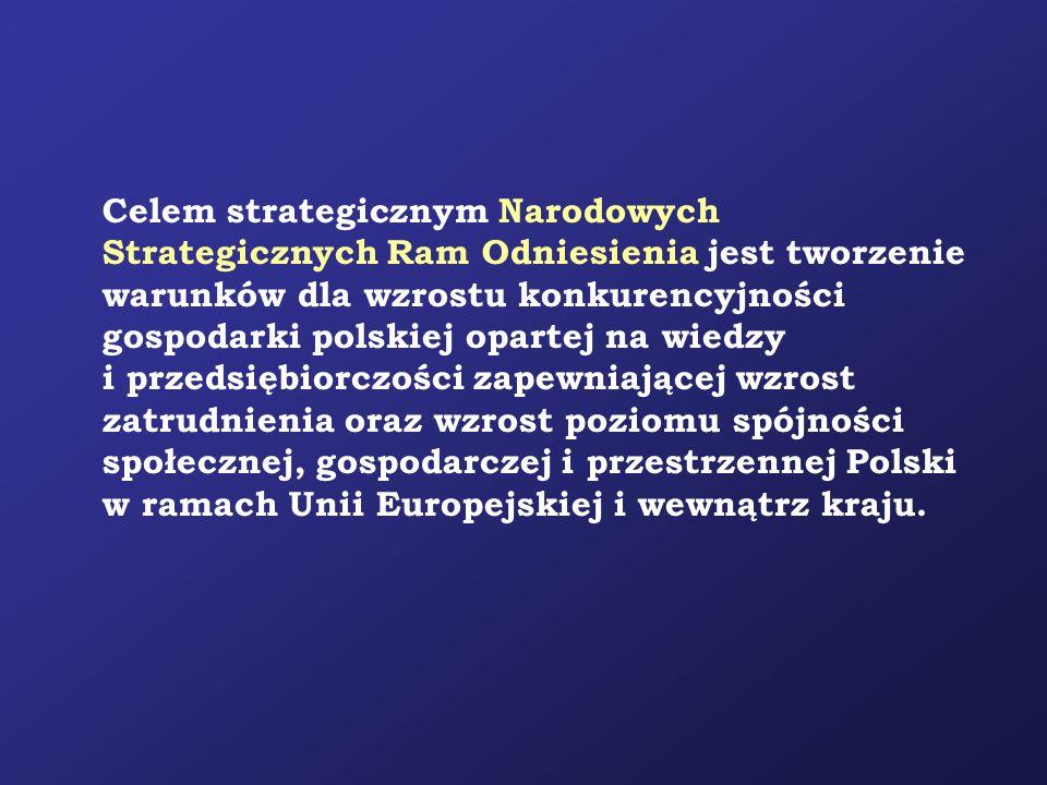 Celem strategicznym Narodowych Strategicznych Ram Odniesienia jest tworzenie warunków dla wzrostu konkurencyjności gospodarki polskiej opartej na wied