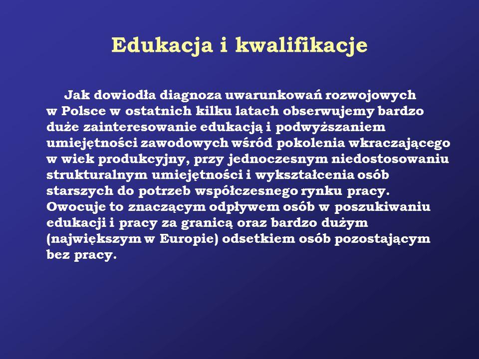 Edukacja i kwalifikacje Jak dowiodła diagnoza uwarunkowań rozwojowych w Polsce w ostatnich kilku latach obserwujemy bardzo duże zainteresowanie edukac