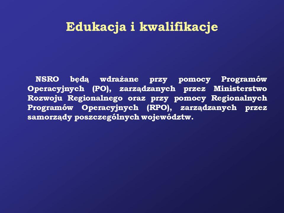 Edukacja i kwalifikacje NSRO będą wdrażane przy pomocy Programów Operacyjnych (PO), zarządzanych przez Ministerstwo Rozwoju Regionalnego oraz przy pom