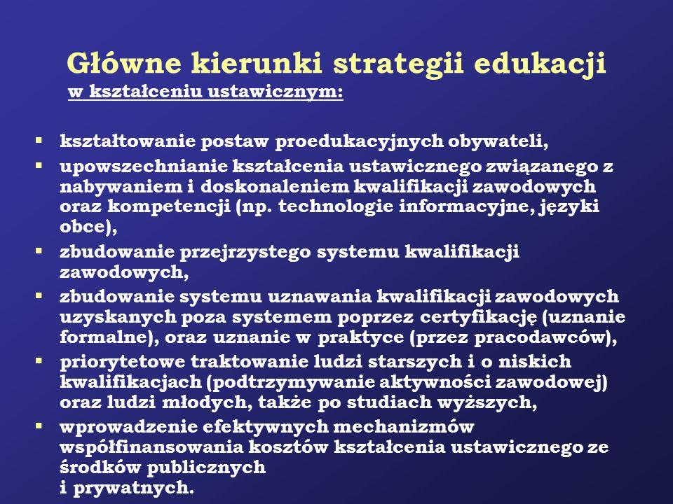 Główne kierunki strategii edukacji w kształceniu ustawicznym: kształtowanie postaw proedukacyjnych obywateli, upowszechnianie kształcenia ustawicznego
