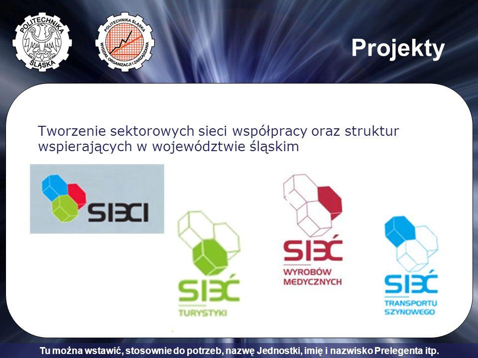 Tu można wstawić, stosownie do potrzeb, nazwę Jednostki, imię i nazwisko Prelegenta itp. Projekty Tworzenie sektorowych sieci współpracy oraz struktur