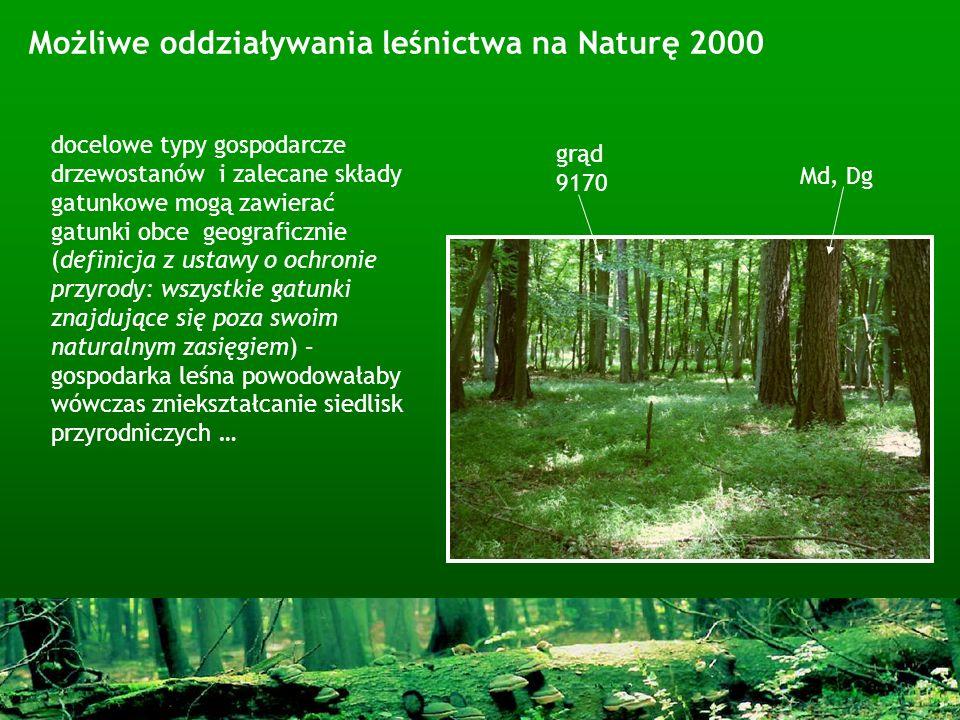 Możliwe oddziaływania leśnictwa na Naturę 2000 Md, Dg grąd 9170 docelowe typy gospodarcze drzewostanów i zalecane składy gatunkowe mogą zawierać gatun