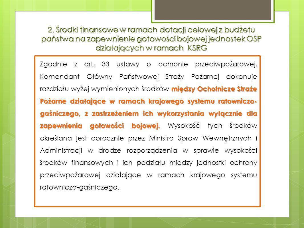 2. Środki finansowe w ramach dotacji celowej z budżetu państwa na zapewnienie gotowości bojowej jednostek OSP działających w ramach KSRG między Ochotn