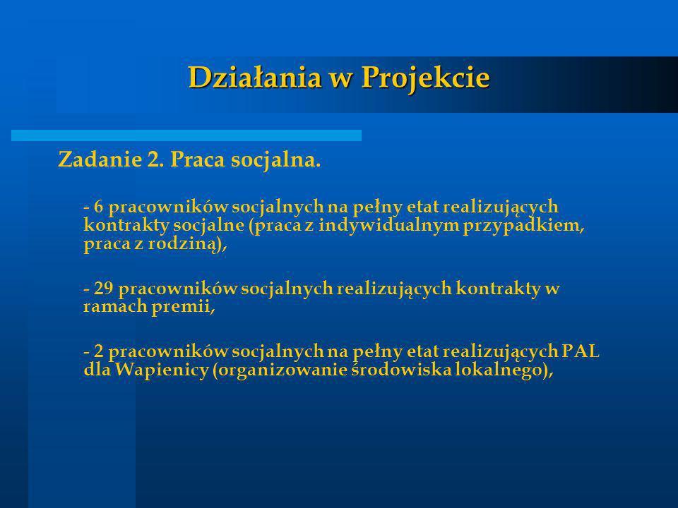 Działania w Projekcie Zadanie 2. Praca socjalna. - 6 pracowników socjalnych na pełny etat realizujących kontrakty socjalne (praca z indywidualnym przy