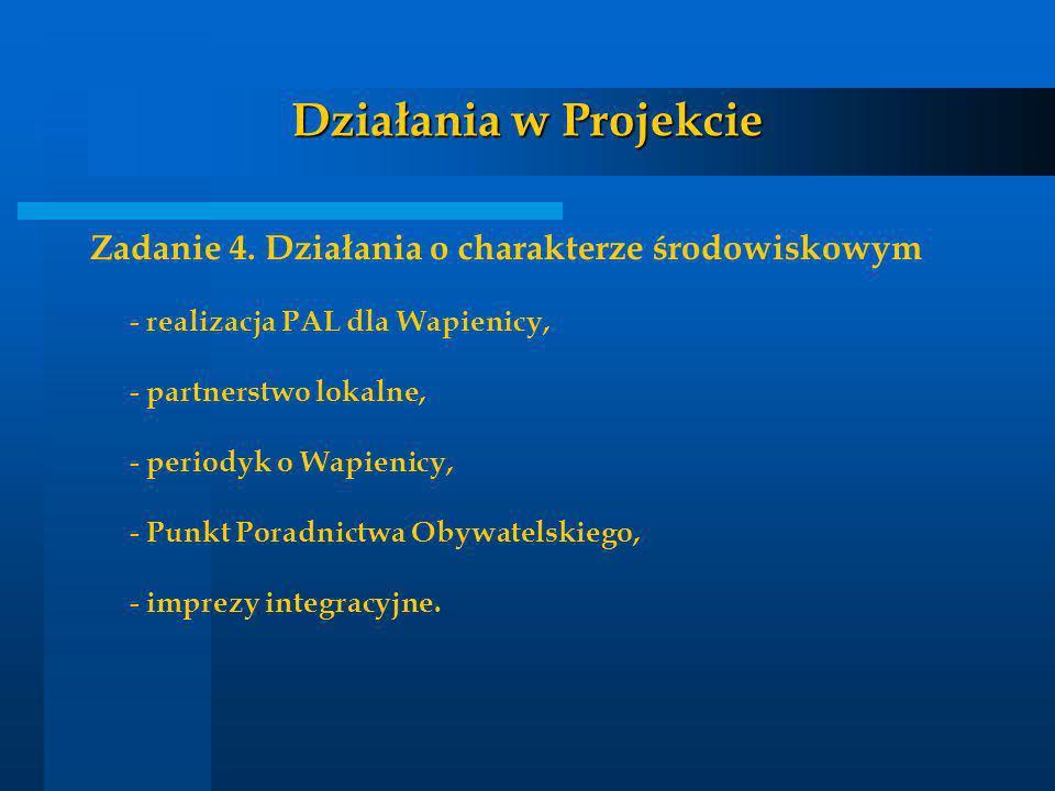 Działania w Projekcie Zadanie 4. Działania o charakterze środowiskowym - realizacja PAL dla Wapienicy, - partnerstwo lokalne, - periodyk o Wapienicy,