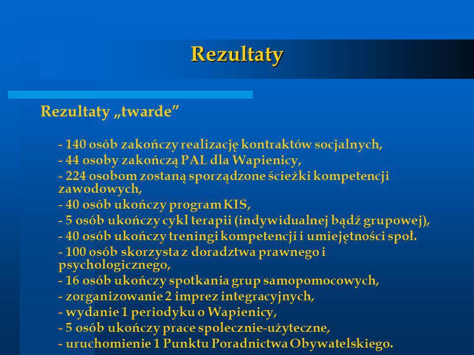 Rezultaty Rezultaty twarde - 140 osób zakończy realizację kontraktów socjalnych, - 44 osoby zakończą PAL dla Wapienicy, - 224 osobom zostaną sporządzo
