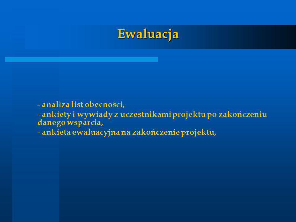 Ewaluacja - analiza list obecności, - ankiety i wywiady z uczestnikami projektu po zakończeniu danego wsparcia, - ankieta ewaluacyjna na zakończenie p